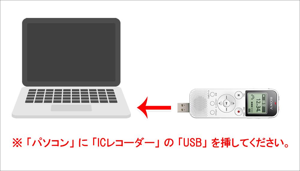 「パソコン」に「ICレコーダー」を差し込む